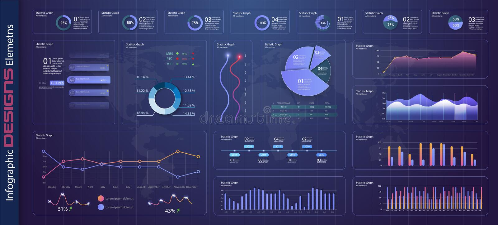 Infographic dashboard template with flat design graphs and pie charts Online statistics and data Analytics. vector illustration