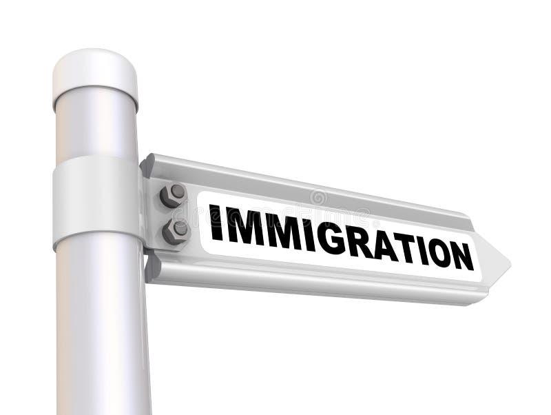 imigracje Spos?b ocena ilustracji