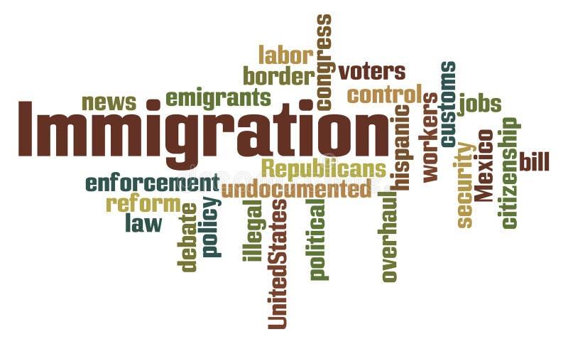 Imigracyjna słowo chmura royalty ilustracja