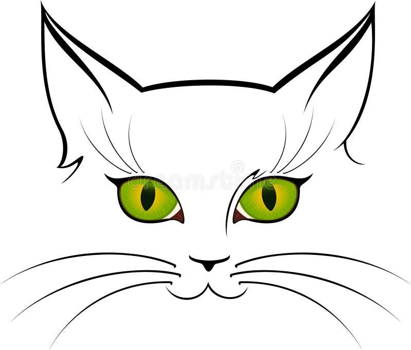 Disegni Da Colorare Del Cartone Animato Occhi Di Gatto.Immagine Degli Occhi Di Gatto Illustrazione Vettoriale Illustrazione Di Occhio Pericoloso 15722004