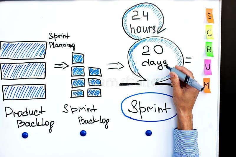 Immagine del processo di mischia e dello sprint di mischia immagine stock libera da diritti