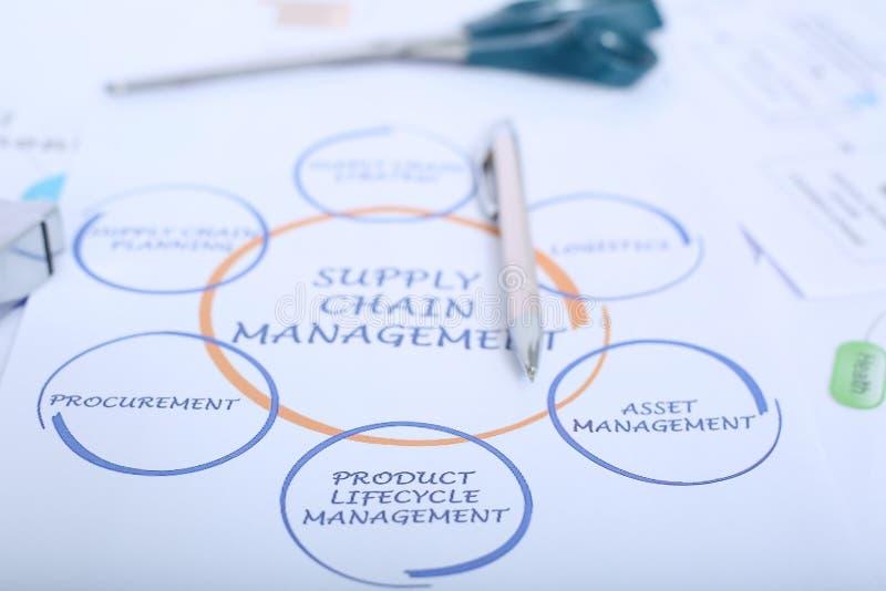 Immagine della penna e delle forbici sul grafico del supply chain management fotografie stock