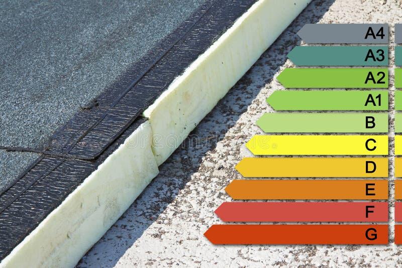 Immagine di concetto di rendimento energetico delle costruzioni con il insu del termale del tetto fotografia stock