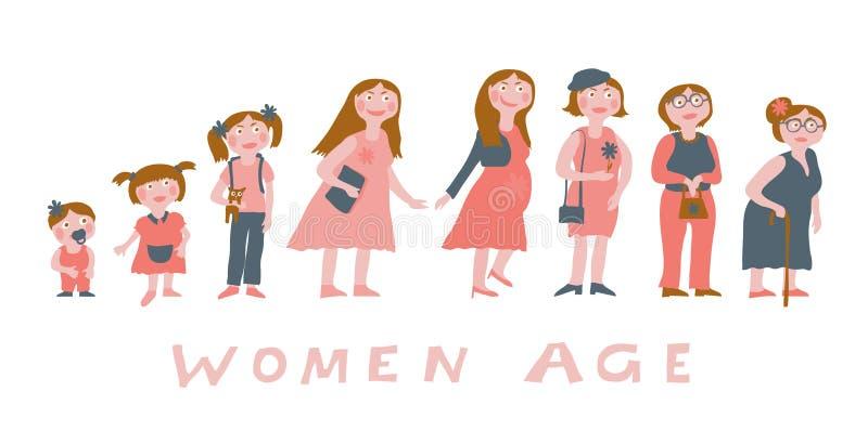 Immagine di età della donna royalty illustrazione gratis