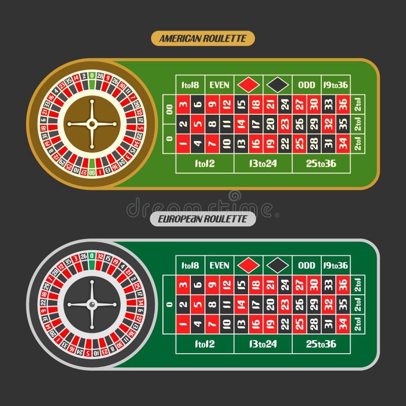 Immagine di vettore della Tabella delle roulette illustrazione di stock