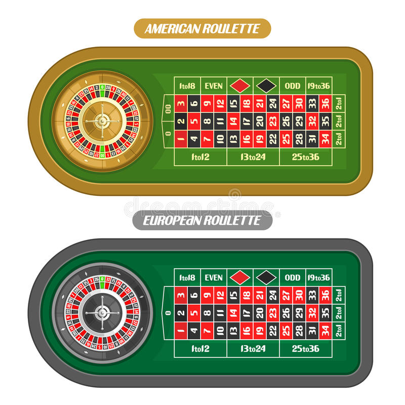 Immagine di vettore della Tabella delle roulette illustrazione vettoriale