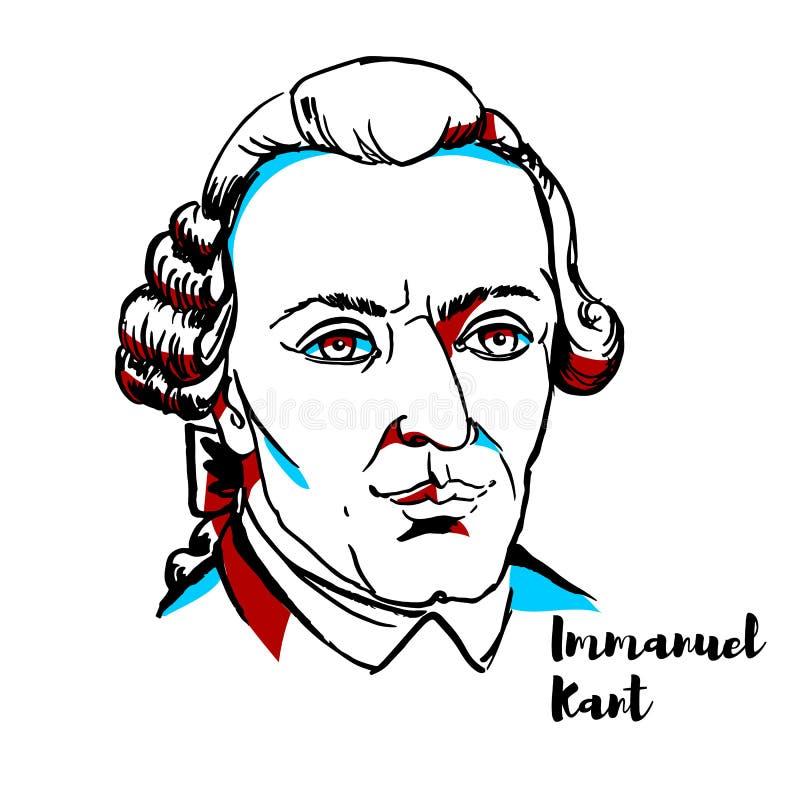 Immanuel Kant portret ilustracji
