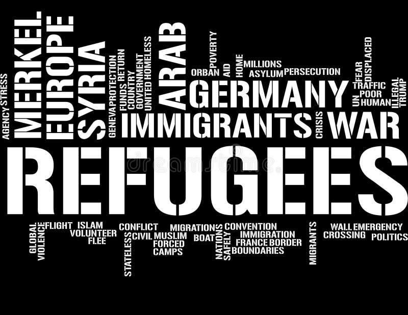 Immigratie - Word Wolk royalty-vrije illustratie