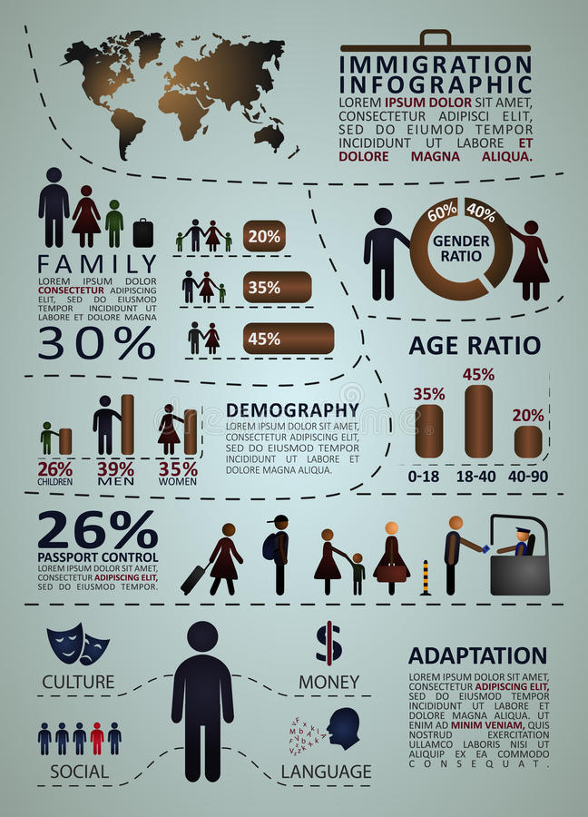 Immigration infographics with people and graphic statistics stock illustration includes the following design elements map of the world icons sample text people gumiabroncs Images