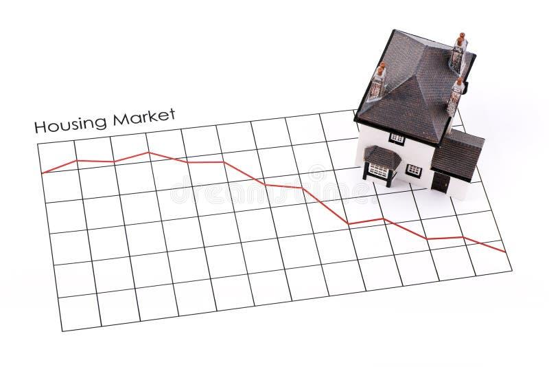 Immobiliënmarktrecessie stock foto