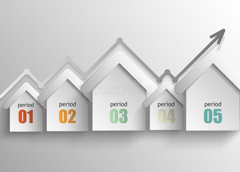 Immobiliers - un infographics d'abrégé sur concept illustration stock