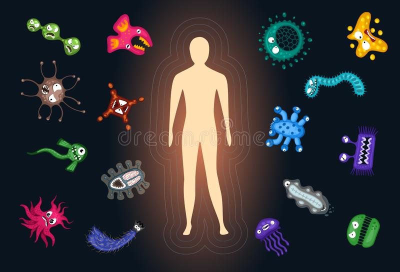 Immune protection system. Body reflect germ bacteria and viruse infection attack. Vector illustration on black stock illustration