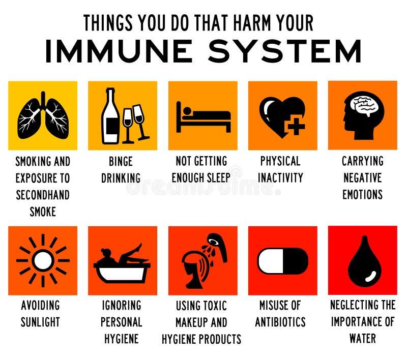 Immune system health harmful stock illustration