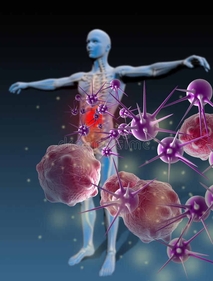 Immunitet mot sjukdomar royaltyfri illustrationer