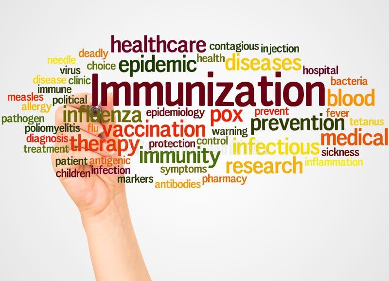 Immunizacji słowa ręka z markiera pojęciem i chmura ilustracji
