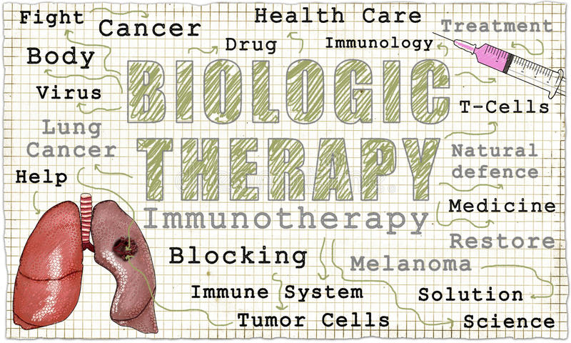 Immunotherapy on Blackboard. Words of Biologic Therapy on Paper in Classic old Style stock illustration