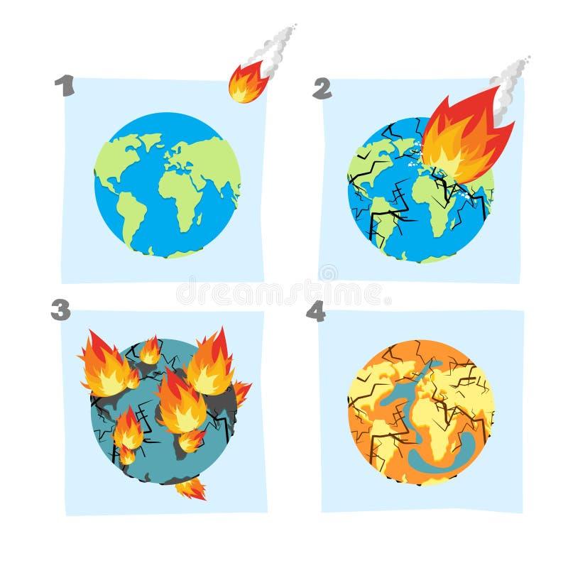 Impacto del meteorito de la caída en la tierra Un asteroide vuela en el planeta Hola ilustración del vector