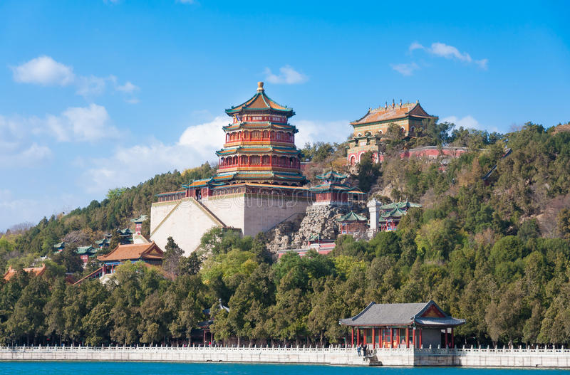 Imperial Summer Palace in Beijing, ChinaImperial Summer Palace in Beijing stock photography