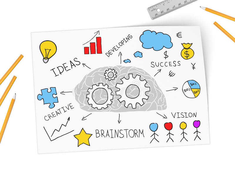Impianti di cervello sul nuovo affare dalle idee illustrazione di stock
