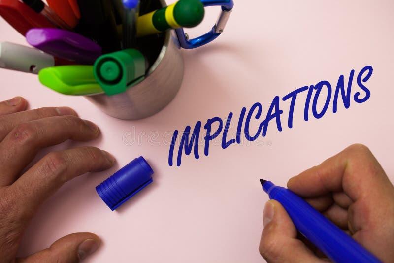 Implications d'écriture des textes d'écriture État de conclusion de signification de concept d'être fonctionnement impliqué d'hom images stock