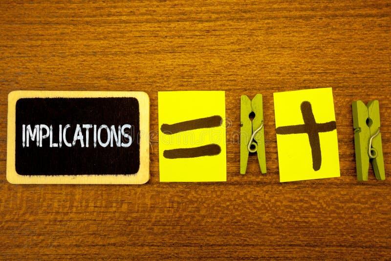 Implications des textes d'écriture de Word Concept d'affaires pour l'état de conclusion d'être blackboa impliqué d'idées de signe images libres de droits