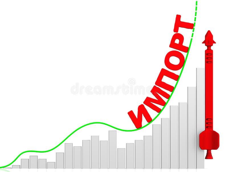 import De Grafiek van de groei royalty-vrije illustratie