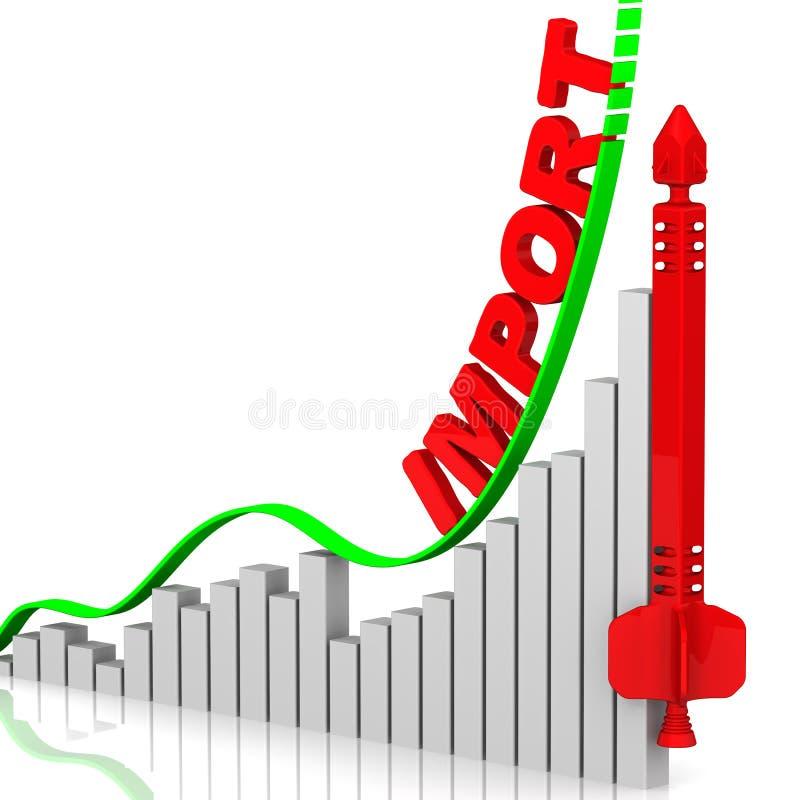 import De Grafiek van de groei vector illustratie