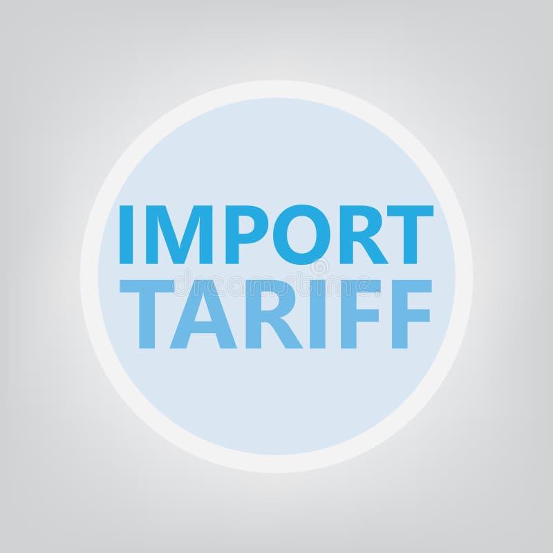 Hts Import