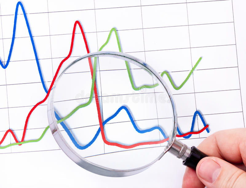 Important Graph Royalty Free Stock Images
