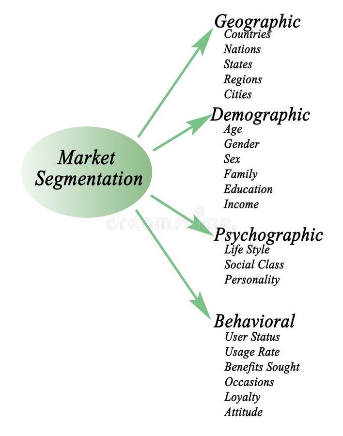 Market Segmentation vector illustration