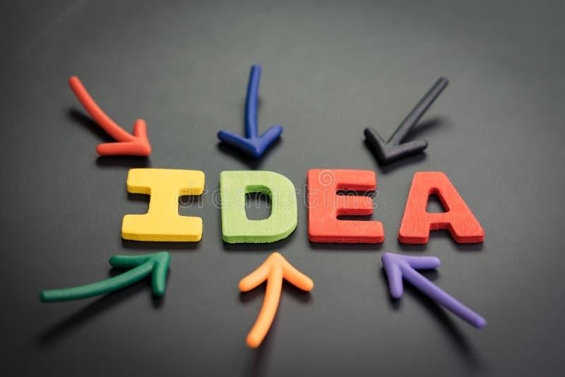 Importante dell'idea di affari, della creatività e del concetto di pensiero, frecce variopinte che indicano la parola IDEA dell'a immagini stock libere da diritti