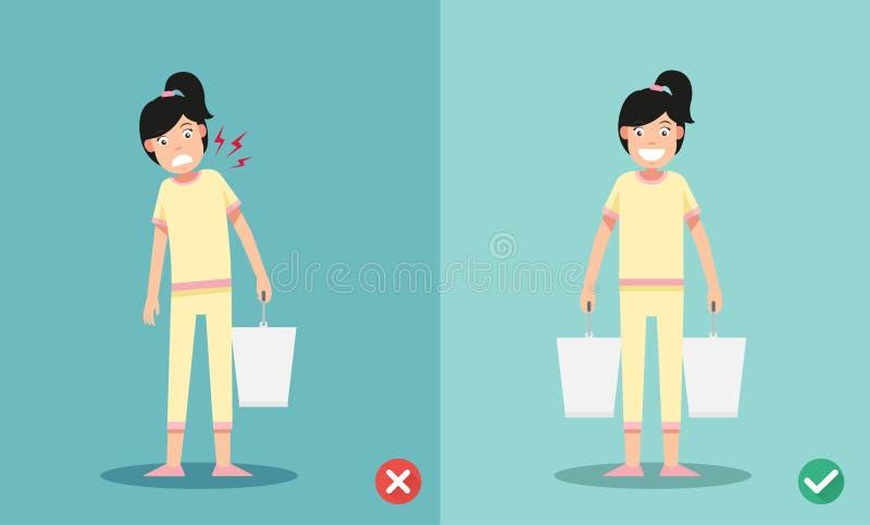 Impróprio contra contra o levantamento apropriado, ilustração ilustração royalty free