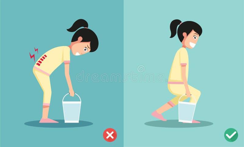 Impróprio contra contra o levantamento apropriado, ilustração ilustração stock