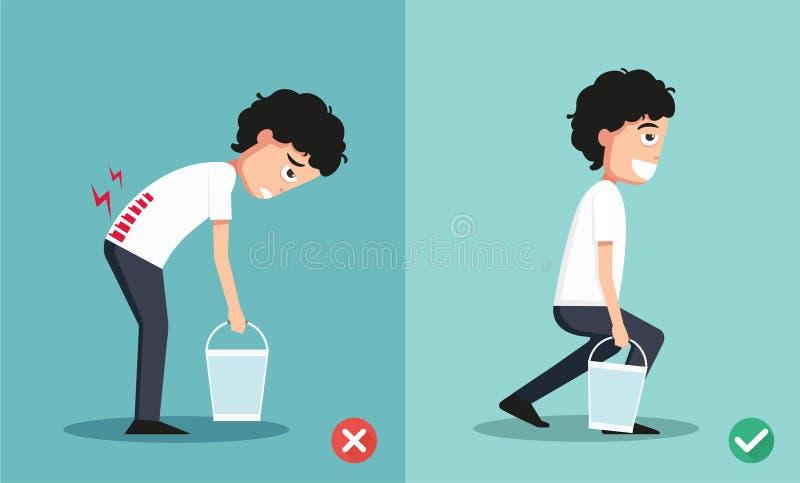Impróprio contra contra o levantamento apropriado, ilustração ilustração do vetor