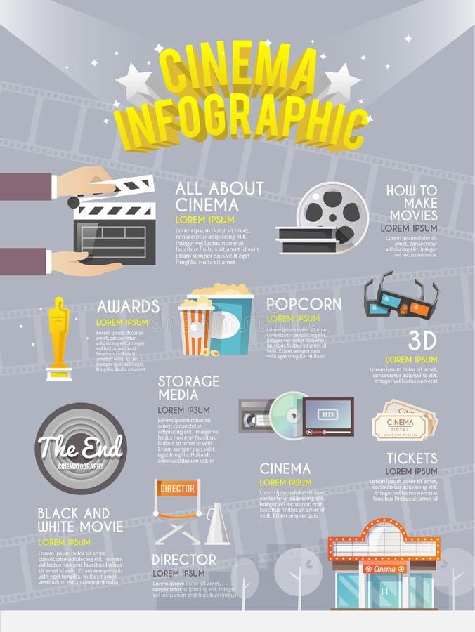 Impresión infographic del cartel del cine stock de ilustración
