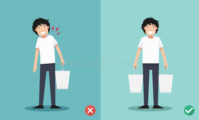 Improprio contro contro il sollevamento adeguato, illustrazione royalty illustrazione gratis