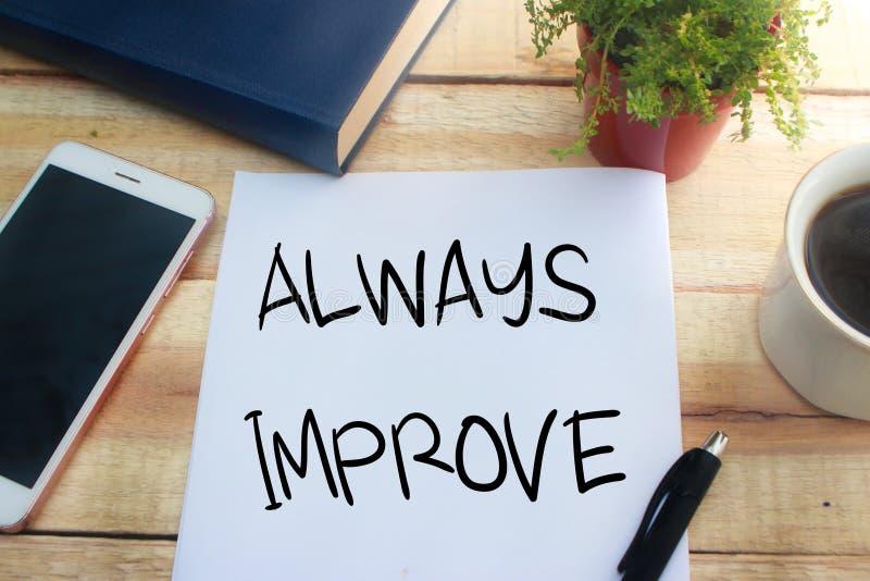 Always Improve. Motivational Text royalty free stock photography