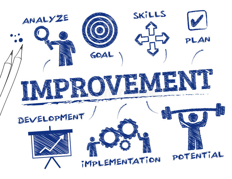 Improvement. Chart with keywords and icons royalty free illustration