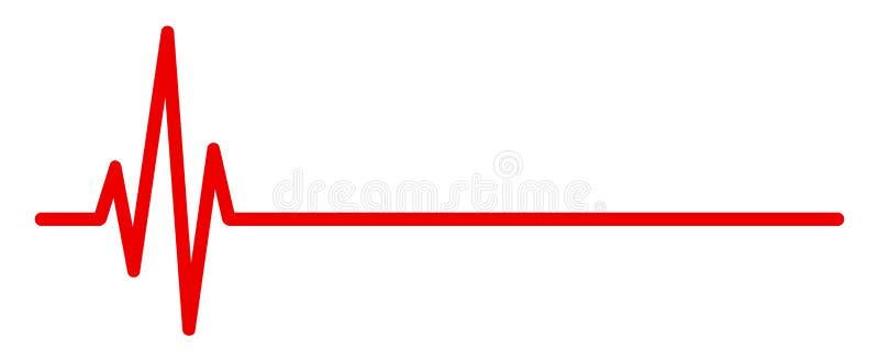 Impulsion de coeur, une ligne, signe de cardiogramme, battement de coeur - vecteur illustration libre de droits