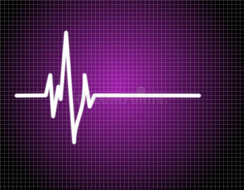Impulso EKG (ECG) royalty illustrazione gratis