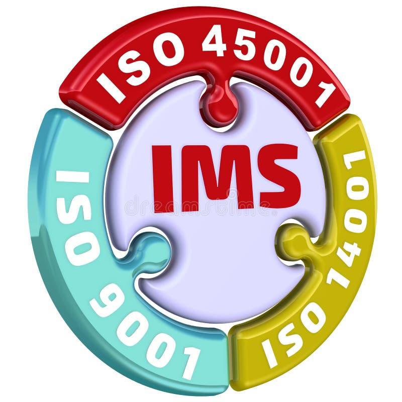 Ims ISO Geïntegreerd Beheerssysteem Het vinkje in de vorm van een raadsel stock illustratie