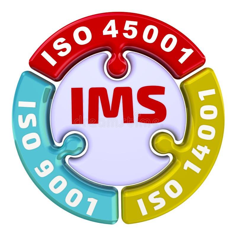 Ims ISO Geïntegreerd Beheerssysteem Het vinkje in de vorm van een raadsel royalty-vrije illustratie