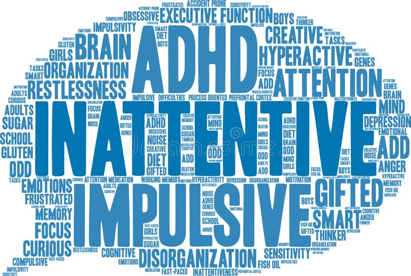 Inattentive Word Cloud. Inattentive ADHD word cloud on a white background vector illustration