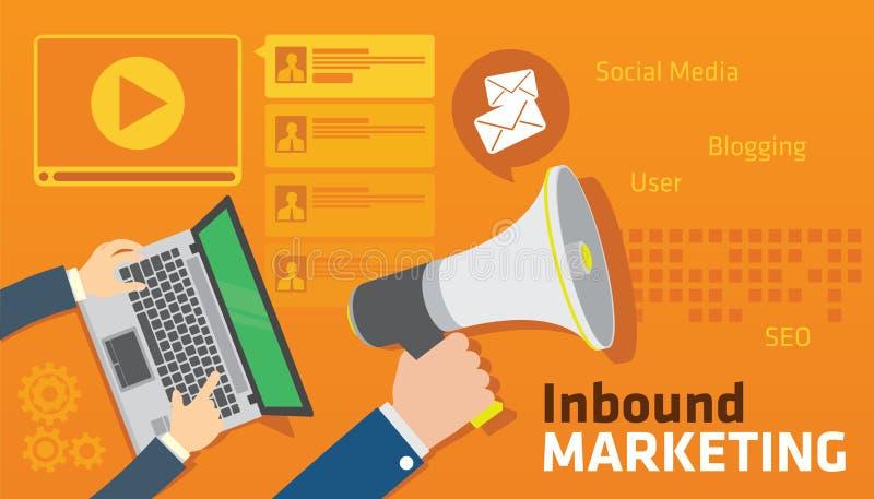 Inbound content blog marketing SEO stock illustration