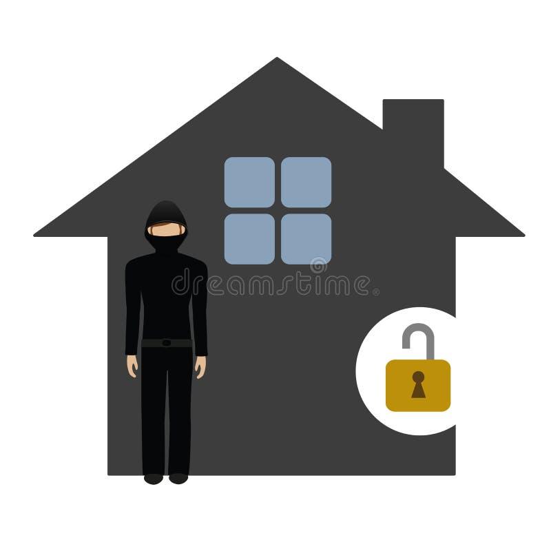 Inbrottstjuvtecken i huset vektor illustrationer