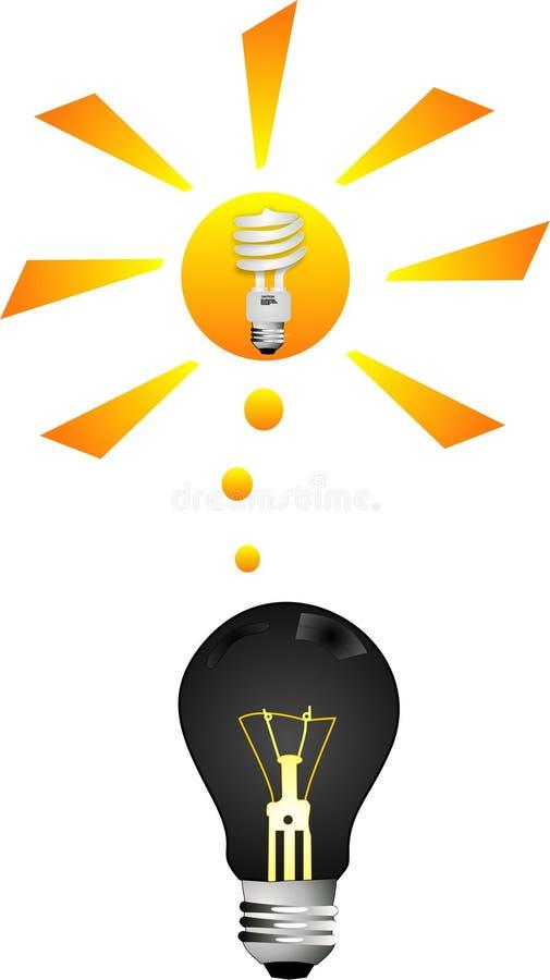 Download Incandescent To CFL Light Bulb Illustration Stock Vector - Image: 8623952