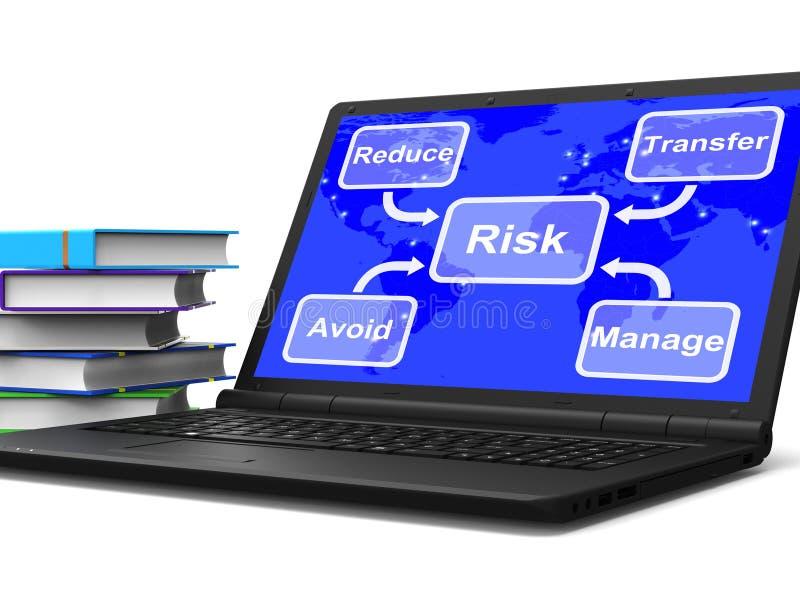 Incertezza media ed il pericolo in carico del computer portatile della mappa di rischio o di prevenzioni royalty illustrazione gratis