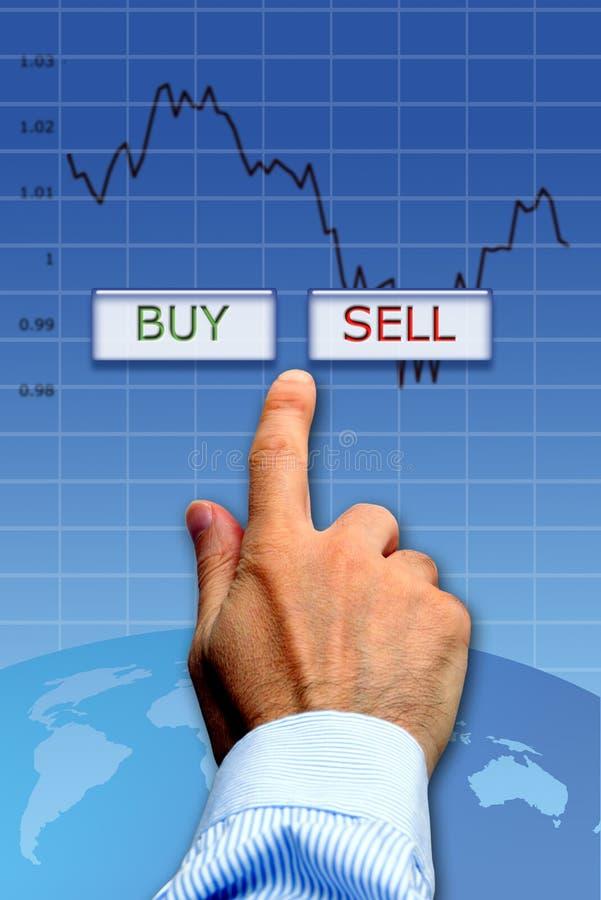 Incertidumbre de mercados