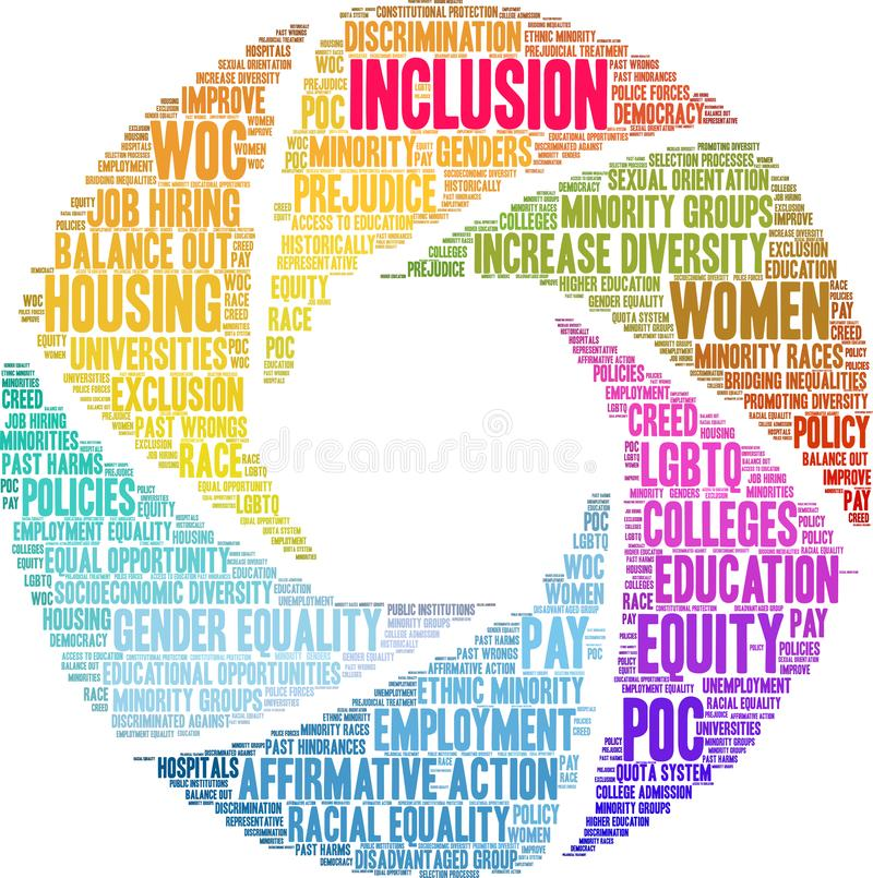 Inclusion Word Cloud. On a white background royalty free illustration