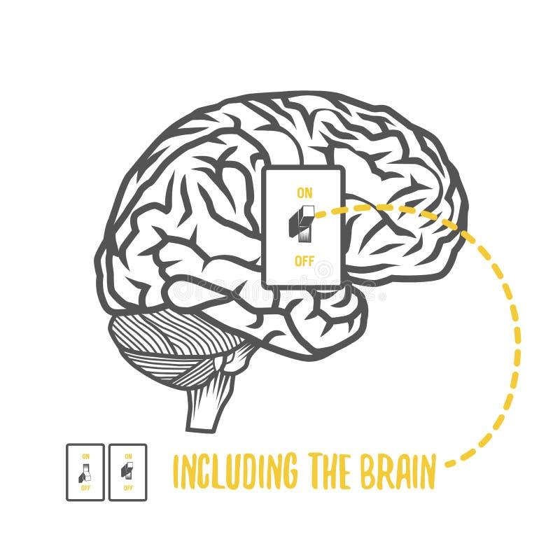 Incluyendo el cerebro libre illustration